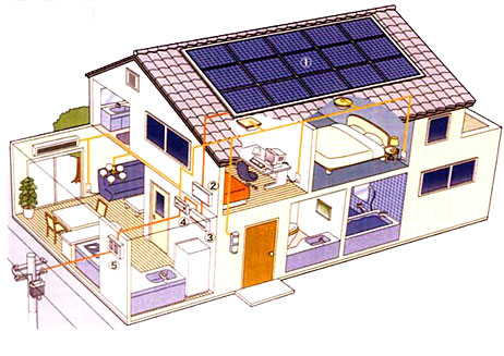 Risparmio energetico a roma la casa ecologica www - Risparmio energetico casa ...